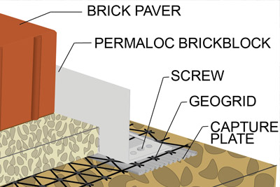 Permaloc Permeable Pavement Edging